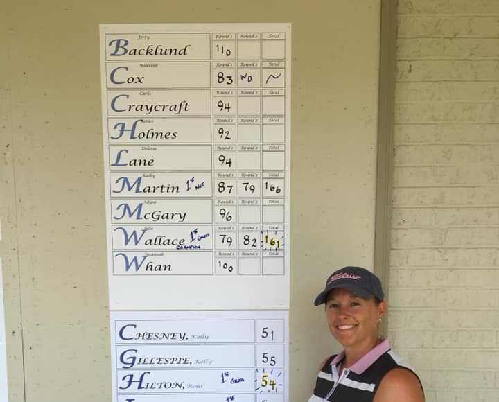 Neighborhood: female golfer posing by the score board